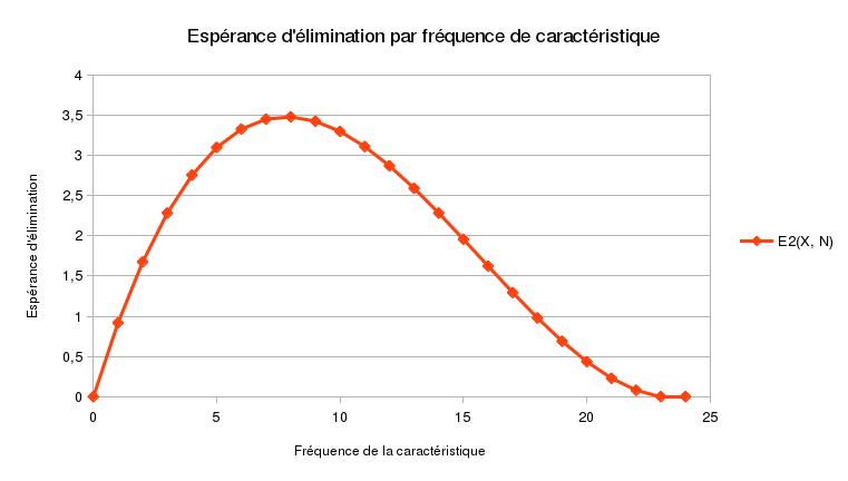 Esperance2