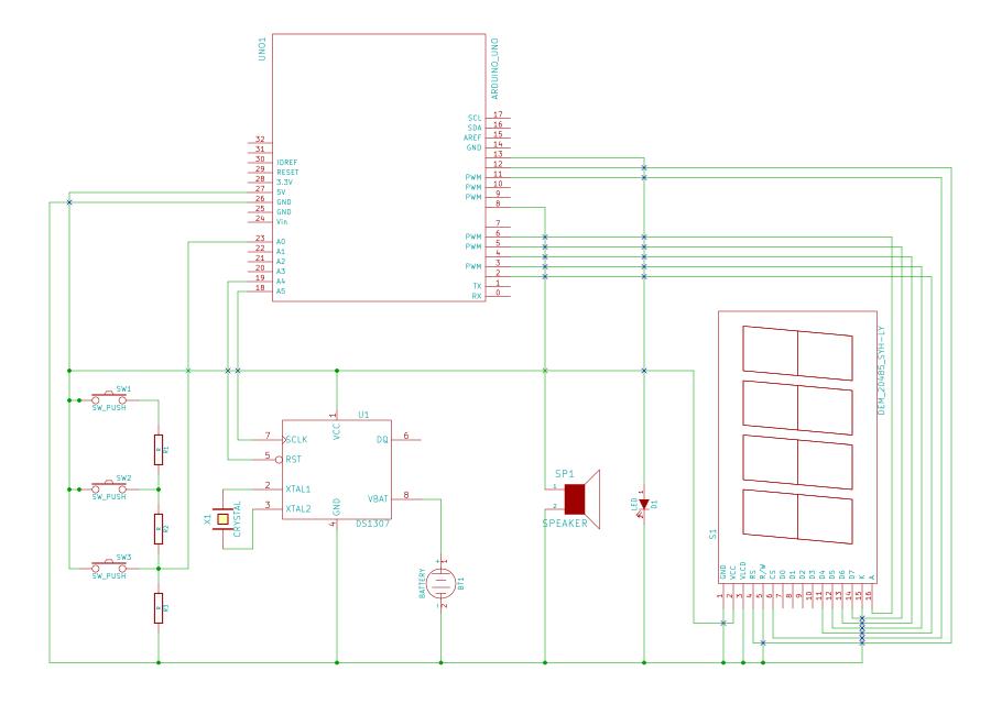 Schema du prototype