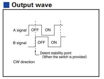 outputwave